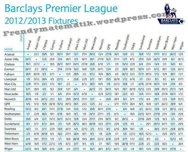 Jadwal liga inggris 2012 2013 frendymatematik sabtu stopboris Images